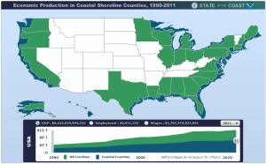 Coastal Economy data from NOAA's State of the Coast