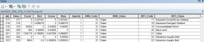 16 bit attribute table