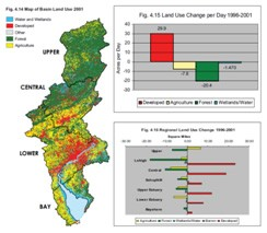 image showing land cover and change statistics