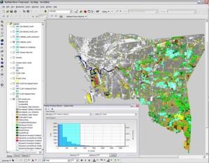 image illustrating restoration analysis