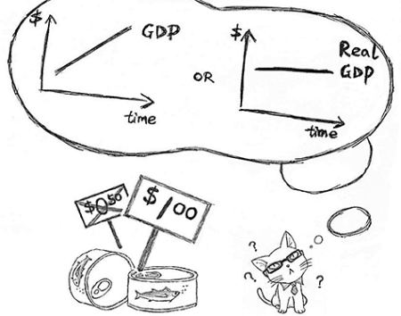 Schematic showing gdp vs real gdp