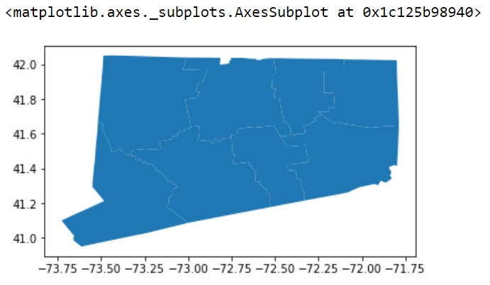 Example plot showing the state of Connecticut in blue with the counties outlined.